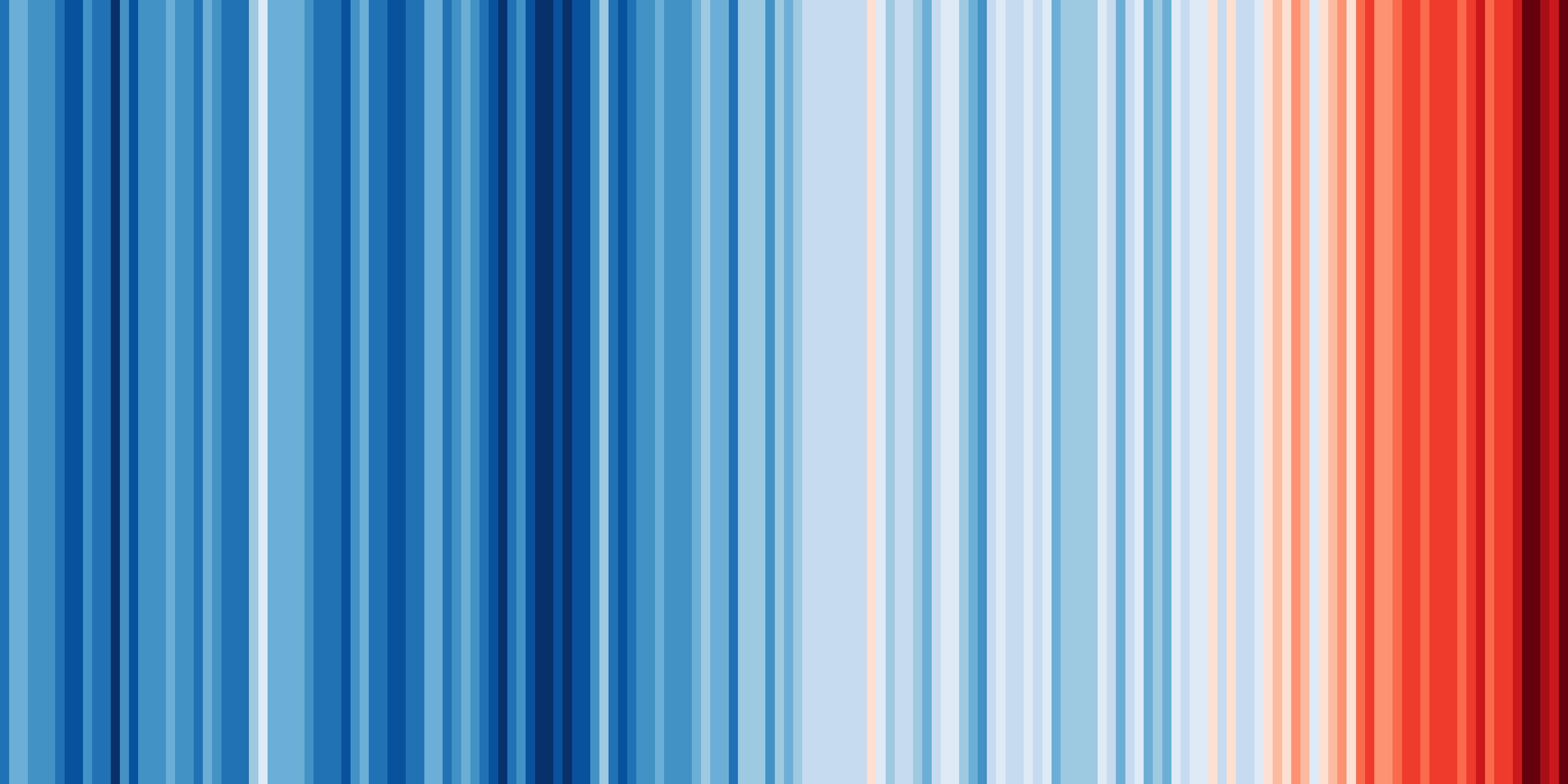 """Warming Stripes"" | Credit: Ed Hawkins (University of Reading)"